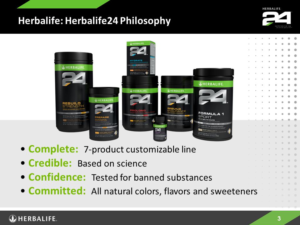 3 Herbalife: Herbalife24 Philosophy Complete: 7-product customizable line Credible: Based on science Confidence: Tested for banned substances Committed: All natural colors, flavors and sweeteners