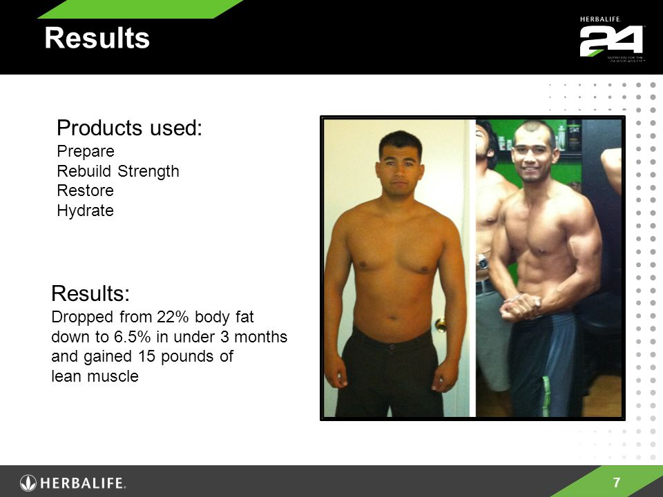 7 Results Products used: Prepare Rebuild Strength Restore Hydrate Results: Dropped from 22% body fat down to 6.5% in under 3 months and gained 15 pounds of lean muscle