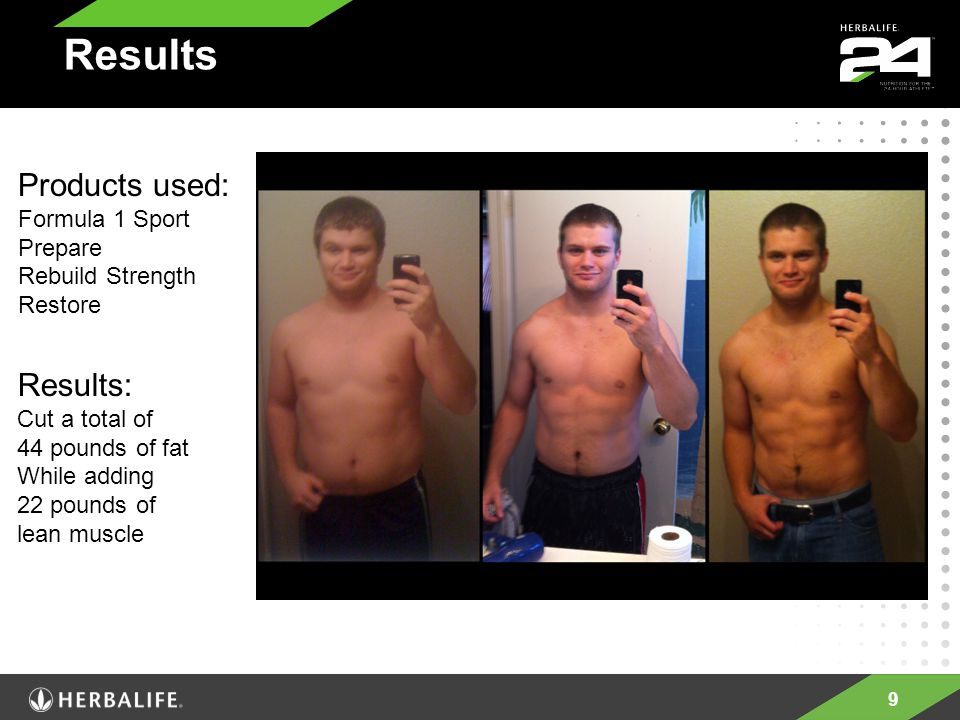 9 Results Products used: Formula 1 Sport Prepare Rebuild Strength Restore Results: Cut a total of 44 pounds of fat While adding 22 pounds of lean muscle