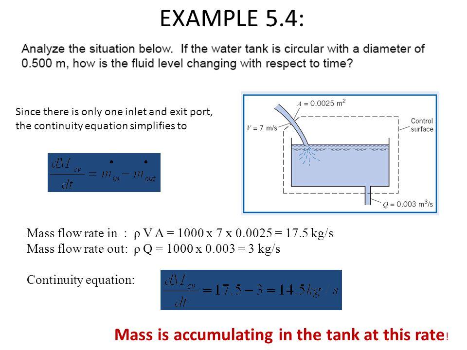 EXAMPLE 5.4: Mass flow rate in : ρ V A = 1000 x 7 x 0.0025 = 17.5 kg/s Mass flow rate out: ρ Q = 1000 x 0.003 = 3 kg/s Continuity equation: Mass is ac