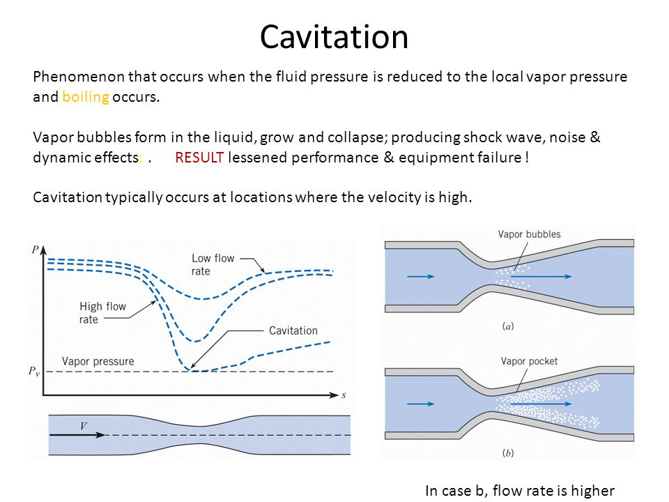 Cavitation Phenomenon that occurs when the fluid pressure is reduced to the local vapor pressure and boiling occurs. Vapor bubbles form in the liquid,