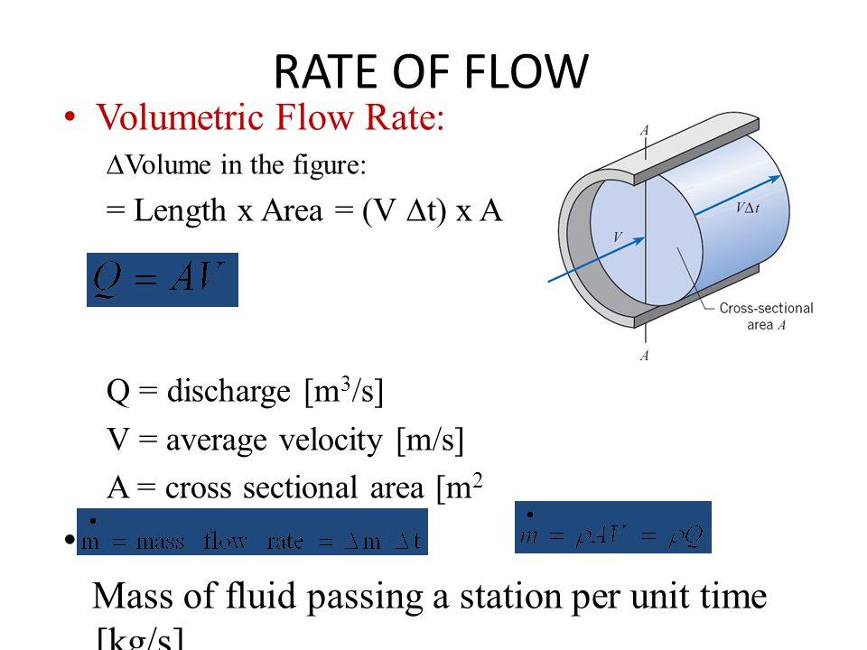 RATE OF FLOW Volumetric Flow Rate: ∆Volume in the figure: = Length x Area = (V ∆t) x A Q = discharge [m 3 /s] V = average velocity [m/s] A = cross sec