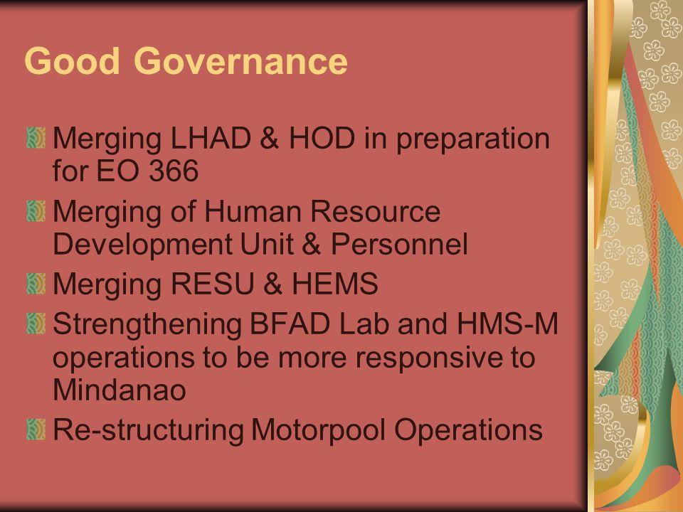 Good Governance Merging LHAD & HOD in preparation for EO 366 Merging of Human Resource Development Unit & Personnel Merging RESU & HEMS Strengthening