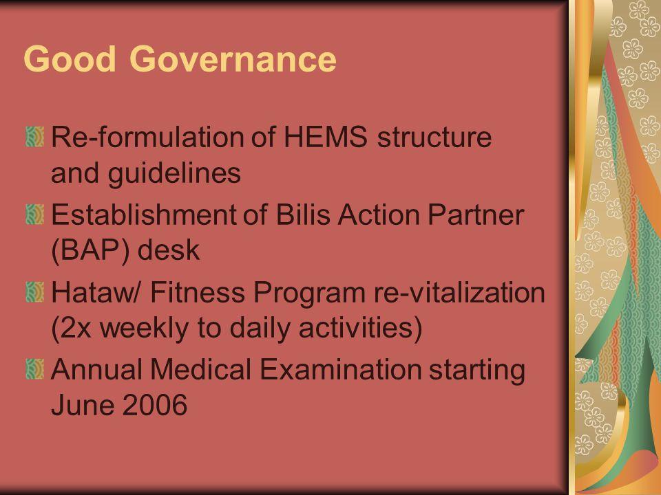 Good Governance Re-formulation of HEMS structure and guidelines Establishment of Bilis Action Partner (BAP) desk Hataw/ Fitness Program re-vitalizatio