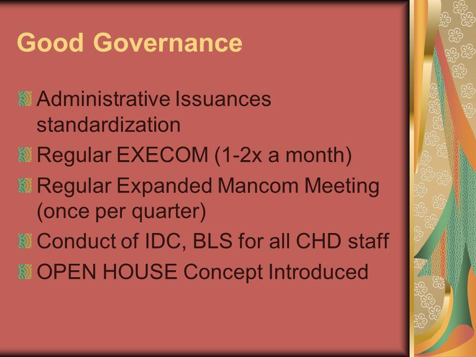 Good Governance Administrative Issuances standardization Regular EXECOM (1-2x a month) Regular Expanded Mancom Meeting (once per quarter) Conduct of I