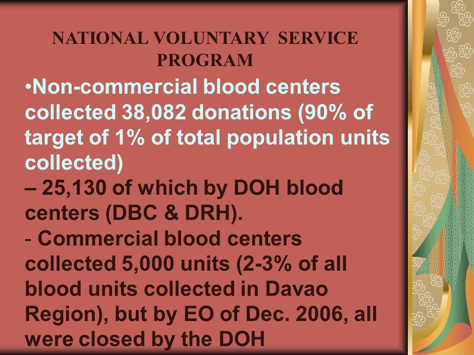 Non-commercial blood centers collected 38,082 donations (90% of target of 1% of total population units collected) – 25,130 of which by DOH blood centers (DBC & DRH).