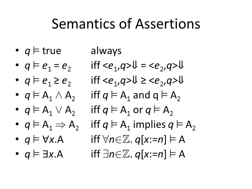 Semantics of Assertions q ² truealways q ² e 1 = e 2 iff ⇓ = ⇓ q ² e 1 ≥ e 2 iff ⇓ ≥ ⇓ q ² A 1 Æ A 2 iff q ² A 1 and q ² A 2 q ² A 1 Ç A 2 iff q ² A 1 or q ² A 2 q ² A 1 ) A 2 iff q ² A 1 implies q ² A 2 q ² ∀ x.A iff 8 n 2 Z.