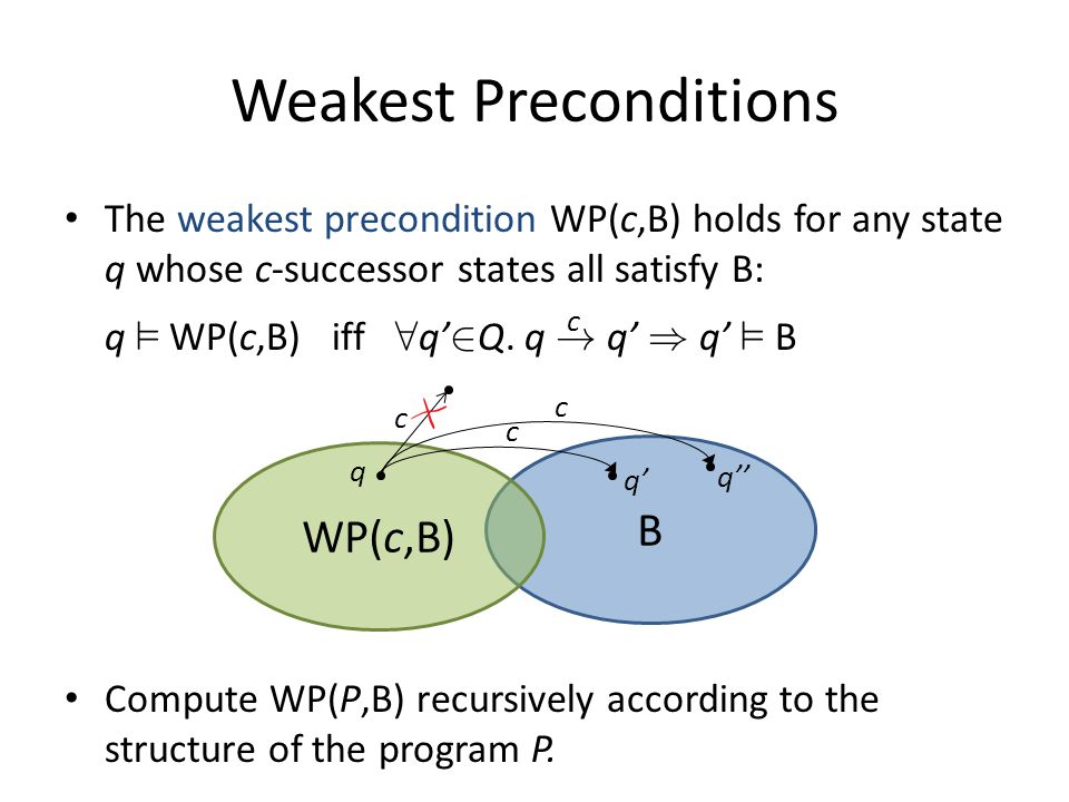 Weakest Preconditions The weakest precondition WP(c,B) holds for any state q whose c-successor states all satisfy B: q ² WP(c,B) iff 8 q' 2 Q. q ! q'