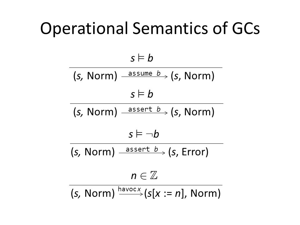 (s, Norm) (s[x := n], Norm) havoc x Operational Semantics of GCs n 2 Z (s, Norm) assume b s ² bs ² b (s, Norm) assert b s ² bs ² b (s, Norm) (s, Error) assert b s ² :bs ² :b