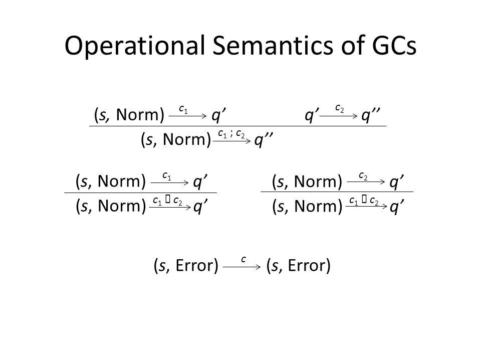 Operational Semantics of GCs (s, Norm) q'' c 1 ; c 2 (s, Norm) q' c1c1 q' q'' c2c2 (s, Norm) q' c1 c2c1 c2 c1c1 (s, Error) c (s, Norm) q' c1 c2c1 c2 c2c2