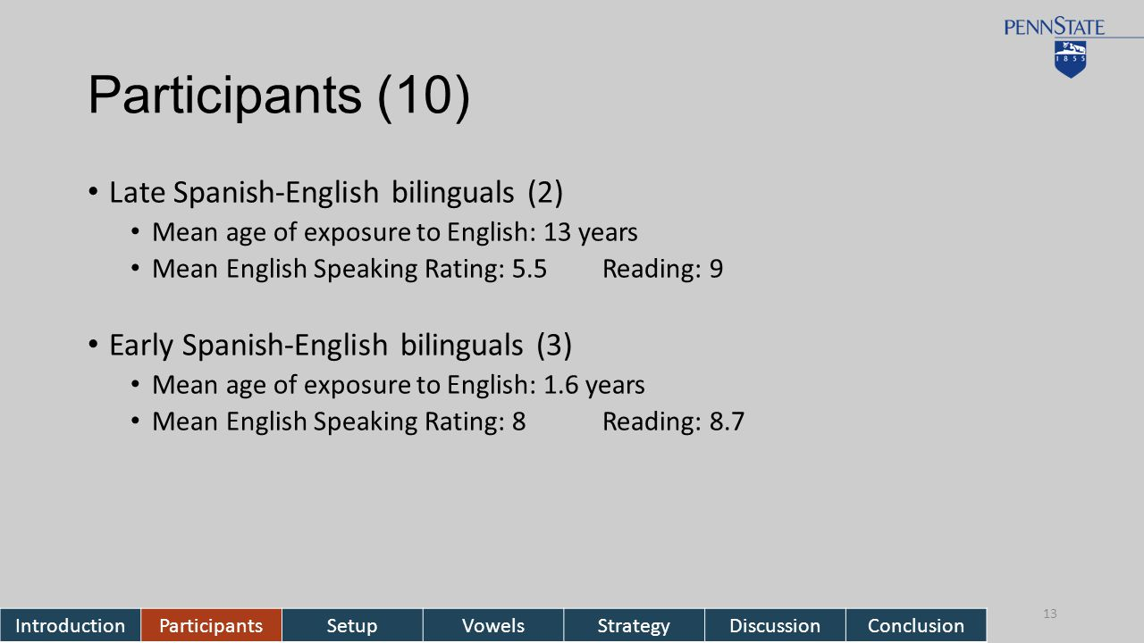 Participants (10) Late Spanish-English bilinguals (2) Mean age of exposure to English: 13 years Mean English Speaking Rating: 5.5Reading: 9 Early Spanish-English bilinguals (3) Mean age of exposure to English: 1.6 years Mean English Speaking Rating: 8Reading: 8.7 13 IntroductionParticipantsSetupVowelsStrategyDiscussionConclusion
