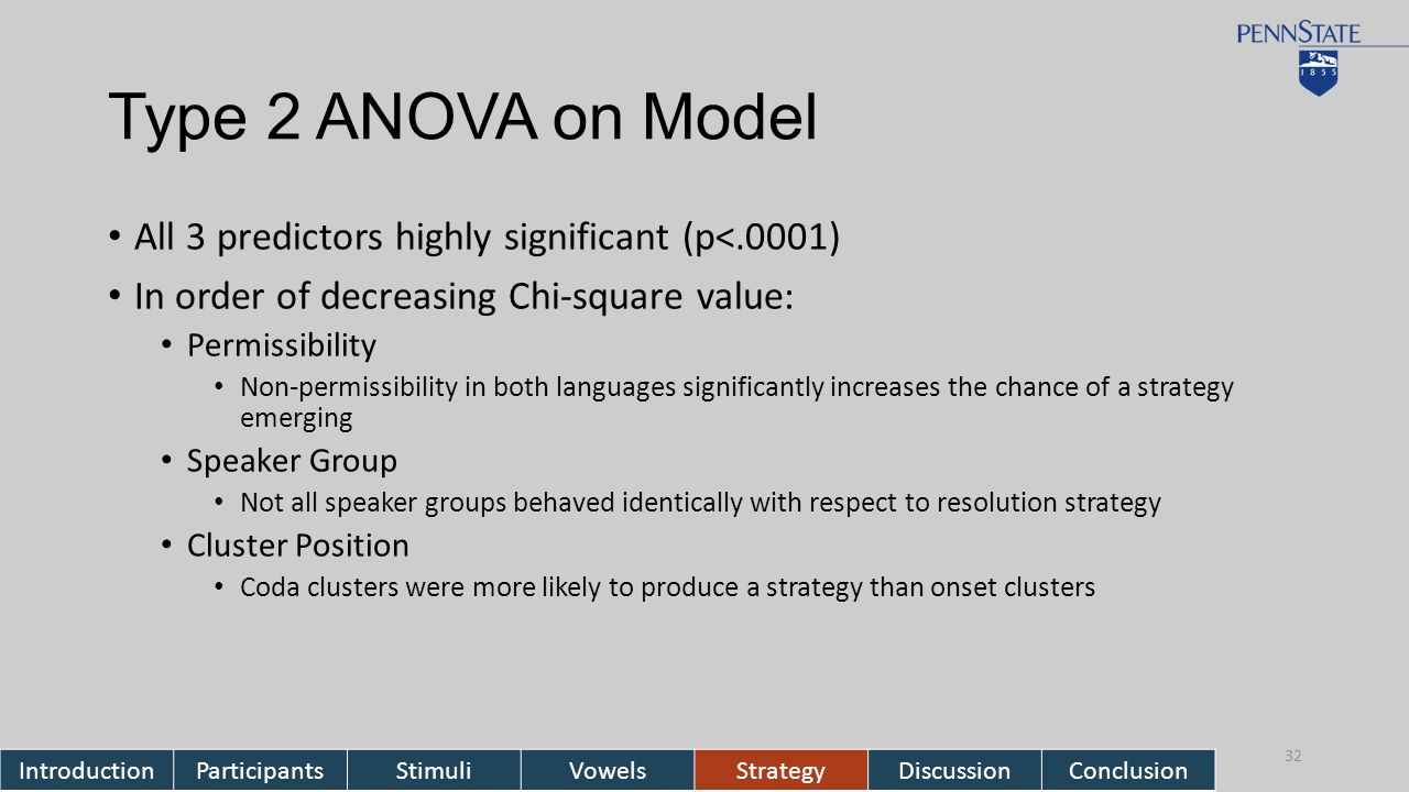 Type 2 ANOVA on Model All 3 predictors highly significant (p<.0001) In order of decreasing Chi-square value: Permissibility Non-permissibility in both languages significantly increases the chance of a strategy emerging Speaker Group Not all speaker groups behaved identically with respect to resolution strategy Cluster Position Coda clusters were more likely to produce a strategy than onset clusters 32 IntroductionParticipantsStimuliVowelsStrategyDiscussionConclusion