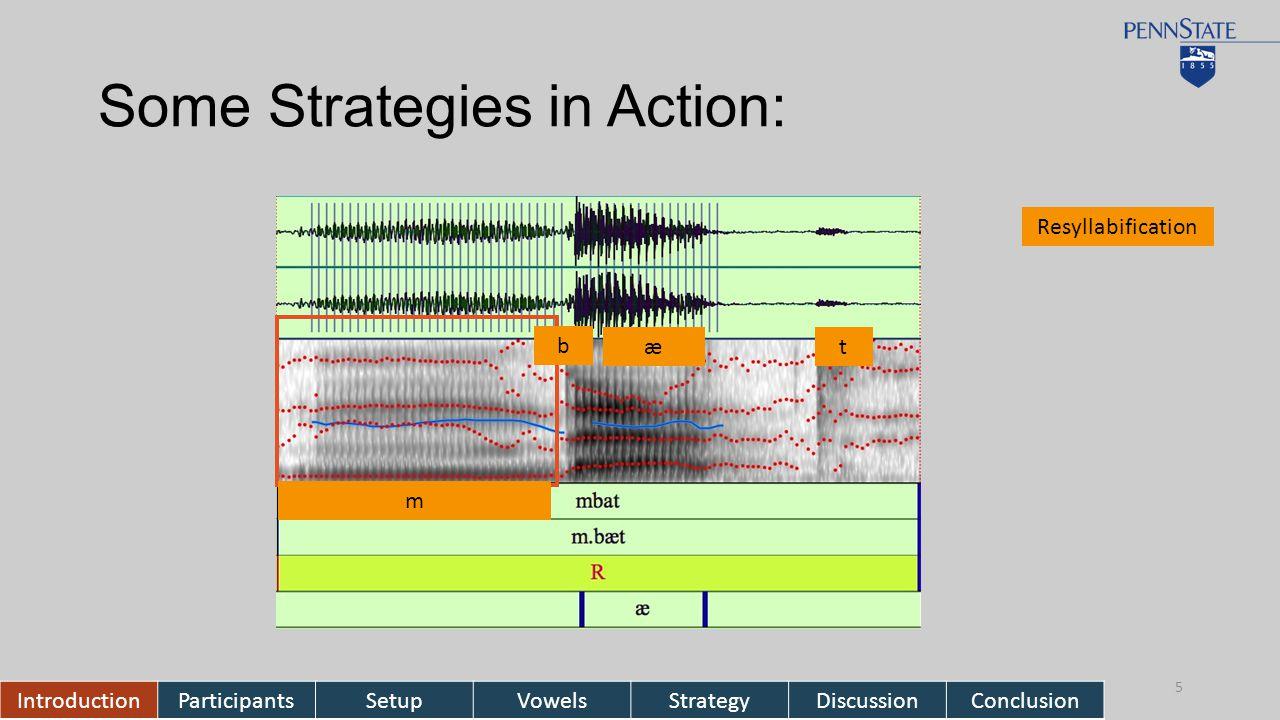 Some Strategies in Action: 5 Resyllabification b m æt IntroductionParticipantsSetupVowelsStrategyDiscussionConclusion