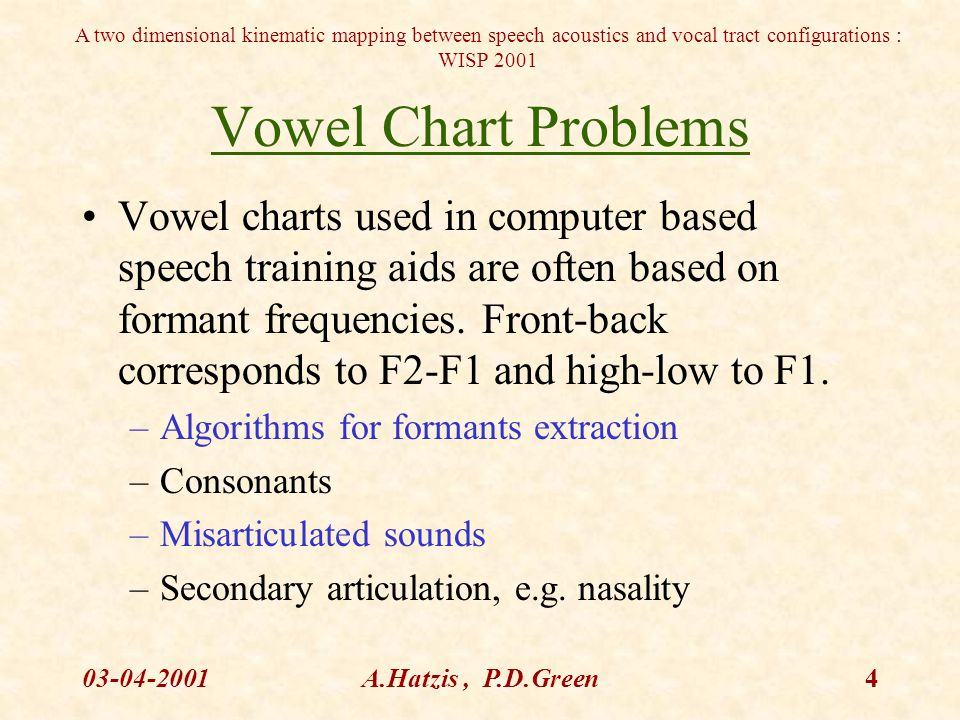 A two dimensional kinematic mapping between speech acoustics and vocal tract configurations : WISP 2001 03-04-2001A.Hatzis, P.D.Green4 Vowel Chart Pro