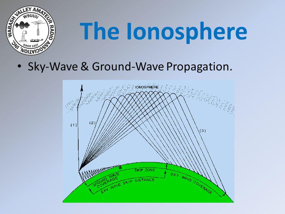 Sky-Wave & Ground-Wave Propagation. The Ionosphere