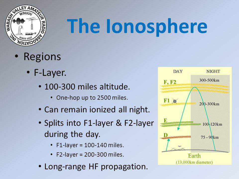 Sunspots & Cycles Sunspots.