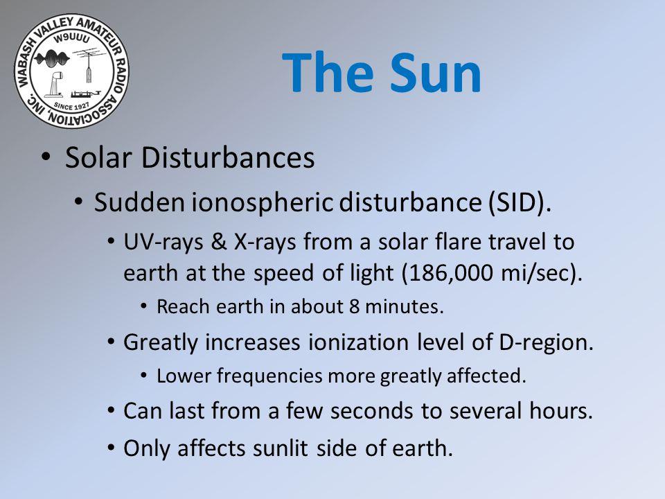 Solar Disturbances Sudden ionospheric disturbance (SID). UV-rays & X-rays from a solar flare travel to earth at the speed of light (186,000 mi/sec). R