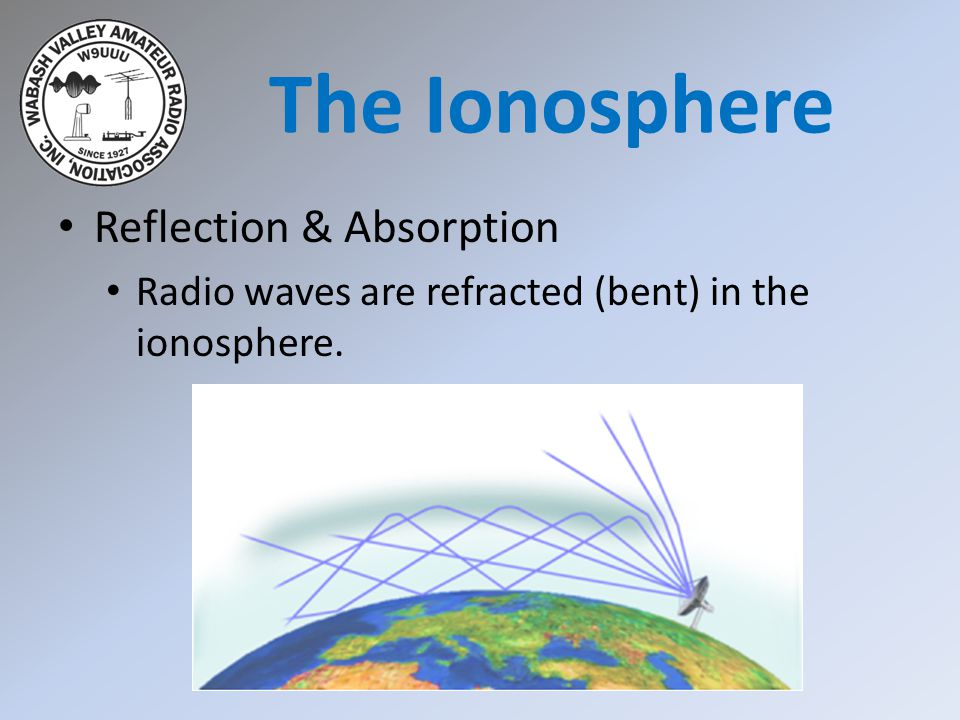 Reflection & Absorption Radio waves are refracted (bent) in the ionosphere. The Ionosphere