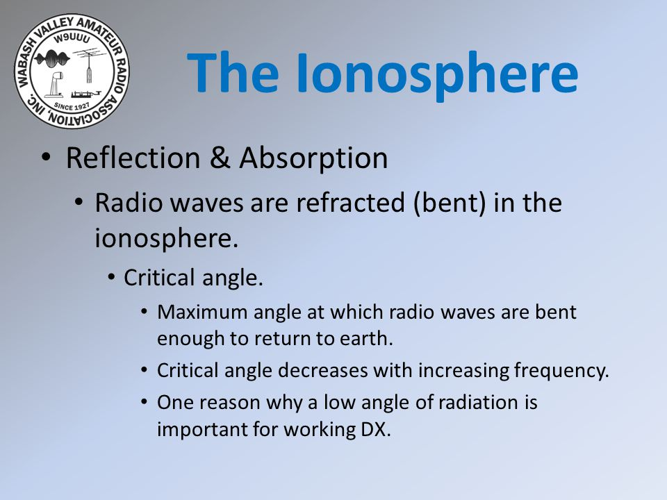 G3B06 -- What usually happens to radio waves with frequencies below the Lowest Usable Frequency (LUF).