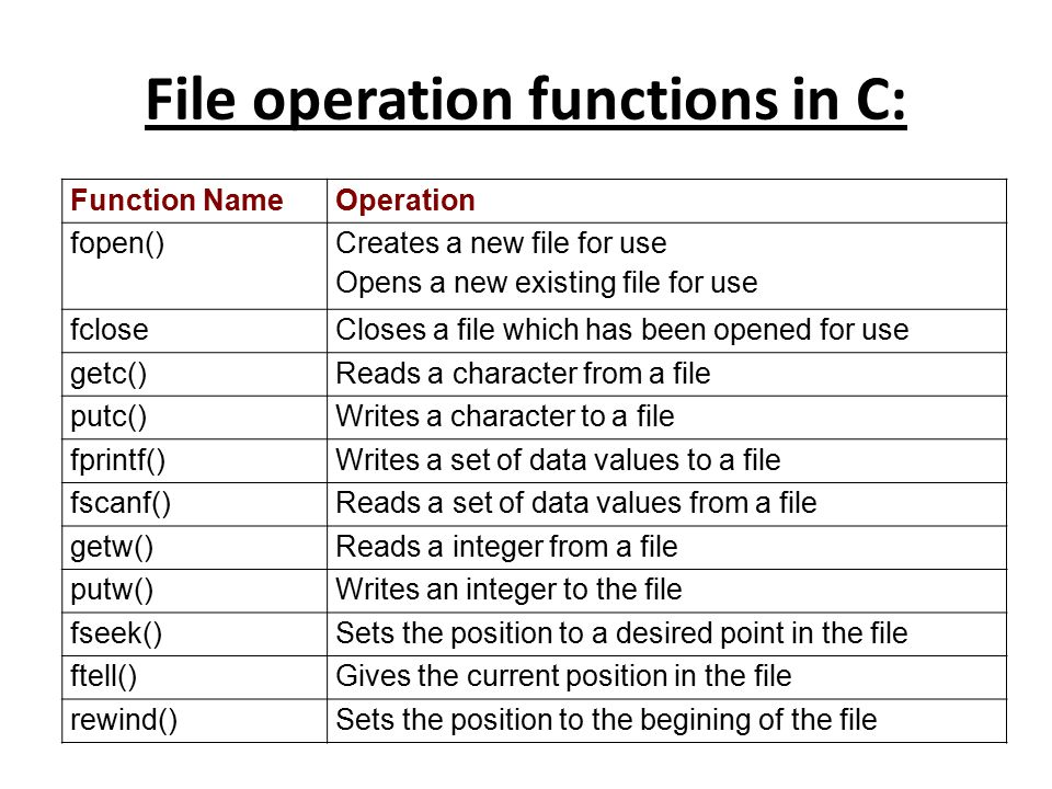 /*Program to handle mixed data types*/ #include main() { FILE *fp; int num,qty,I; float price,value; char item[10],filename[10]; printf( Input filename ); scanf( %s ,filename); fp=fopen(filename, w ); printf( Input inventory datann 0; printf( Item namem number price quantityn ); for I=1;I< =3;I++) { scanf( %s%d%f%d ,item,&number,&price,&quality); fprintf(fp, %s%d%f%d ,itemnumber,price,quality); } fclose (fp); fp=fopen(filename, r ); printf( Item name number price quantity value ); for(I=1;I< =3;I++) { fscanf(fp, %s%d%f%d ,item,&n umber,&prince,&quality); value=price*quantity ); printf( %s%d%f%d%dn ,item,n umber,price,quantity,value); } fclose(fp); }