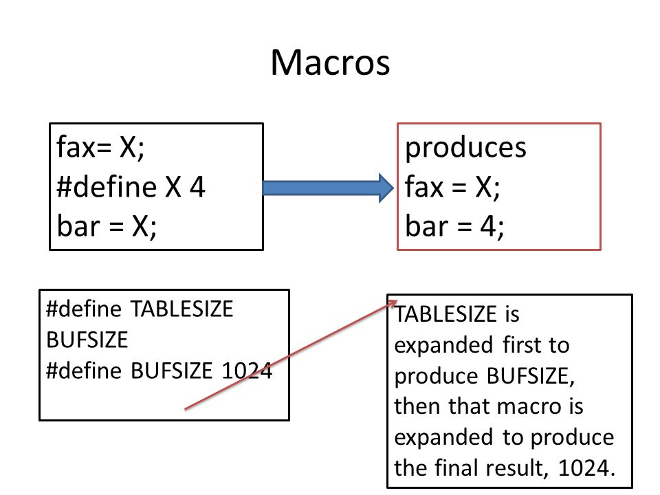 Macros fax= X; #define X 4 bar = X; produces fax = X; bar = 4; #define TABLESIZE BUFSIZE #define BUFSIZE 1024 TABLESIZE is expanded first to produce B