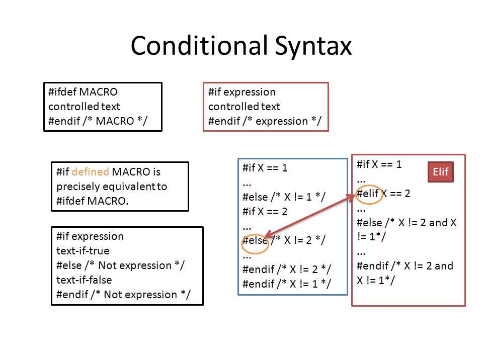 Conditional Syntax #ifdef MACRO controlled text #endif /* MACRO */ #if expression controlled text #endif /* expression */ #if expression text-if-true