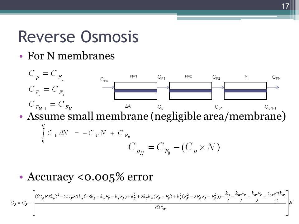 Reverse Osmosis For N membranes Assume small membrane (negligible area/membrane ) Accuracy <0.005% error 17 C pN-1 C F0 C F2 C F1 C FN CpCp C p1 ΔAΔA