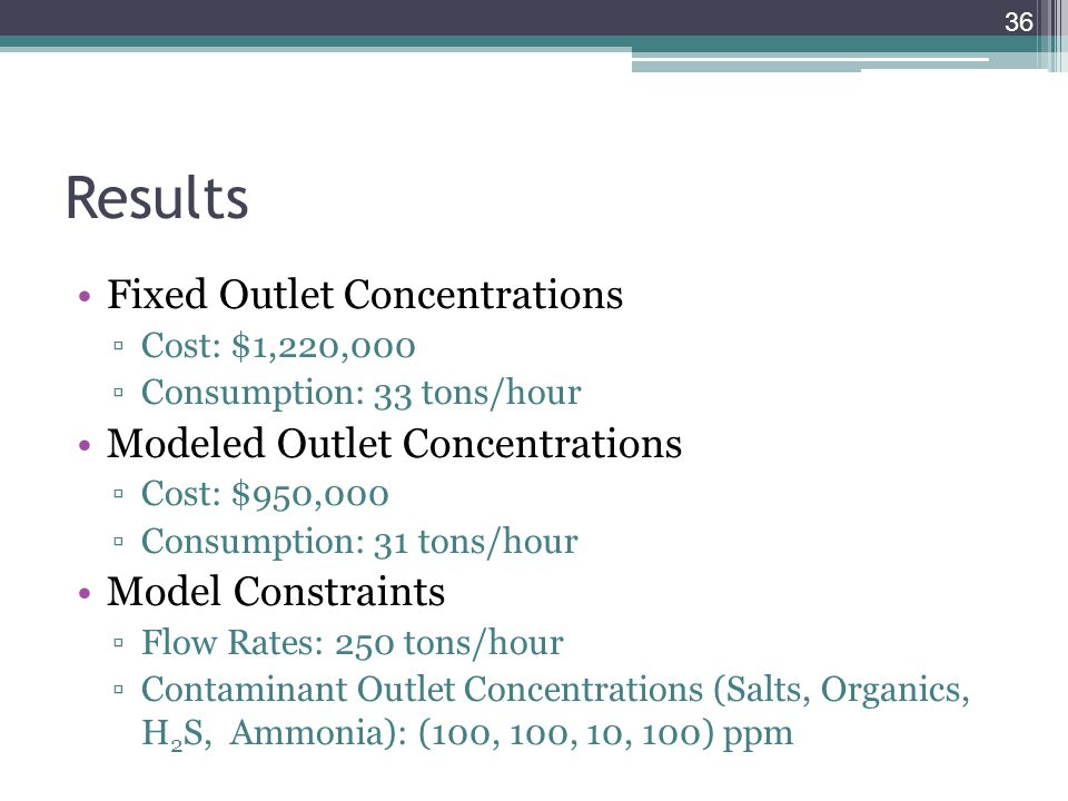Results Fixed Outlet Concentrations ▫Cost: $1,220,000 ▫Consumption: 33 tons/hour Modeled Outlet Concentrations ▫Cost: $950,000 ▫Consumption: 31 tons/h