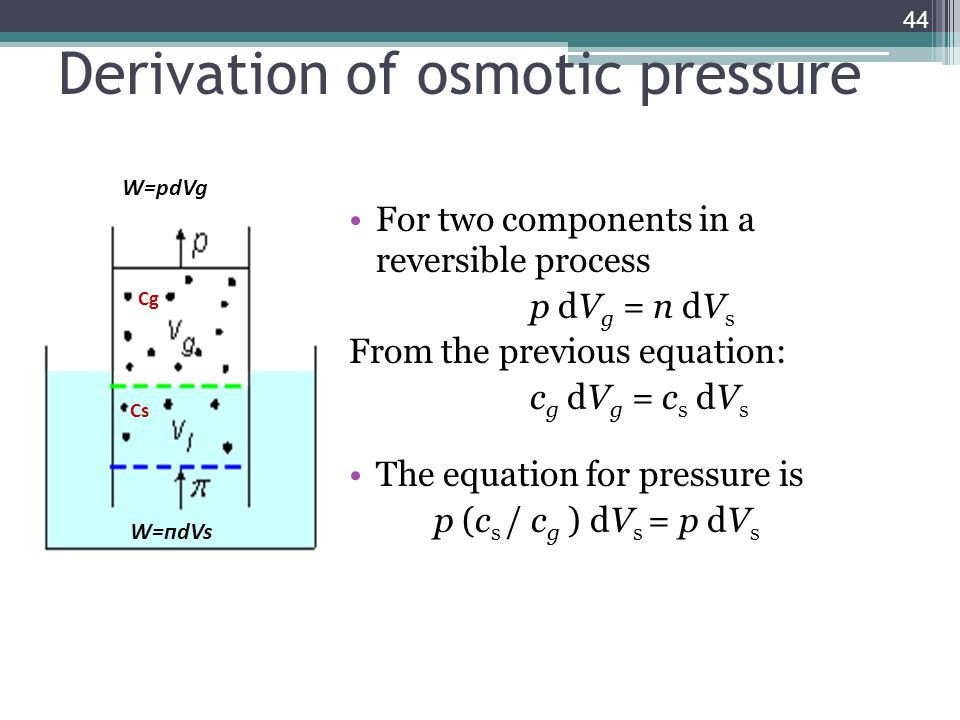 Derivation of osmotic pressure For two components in a reversible process p dV g = п dV s From the previous equation: c g dV g = c s dV s The equation