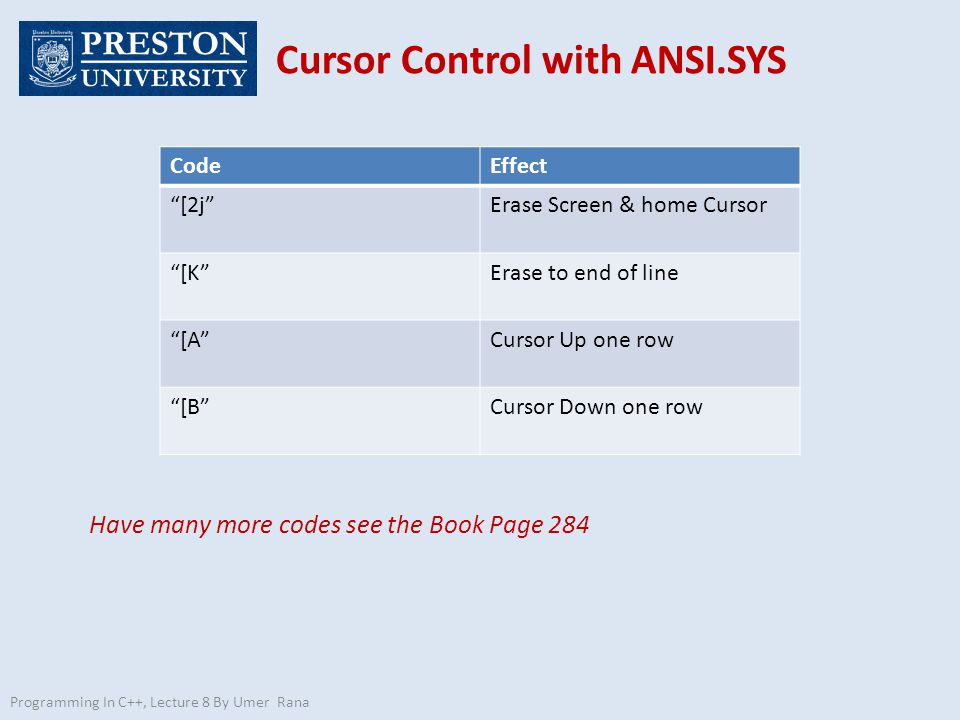 Programming In C++, Lecture 8 By Umer Rana Cursor Control with ANSI.SYS CodeEffect [2j Erase Screen & home Cursor [K Erase to end of line [A Cursor Up one row [B Cursor Down one row Have many more codes see the Book Page 284