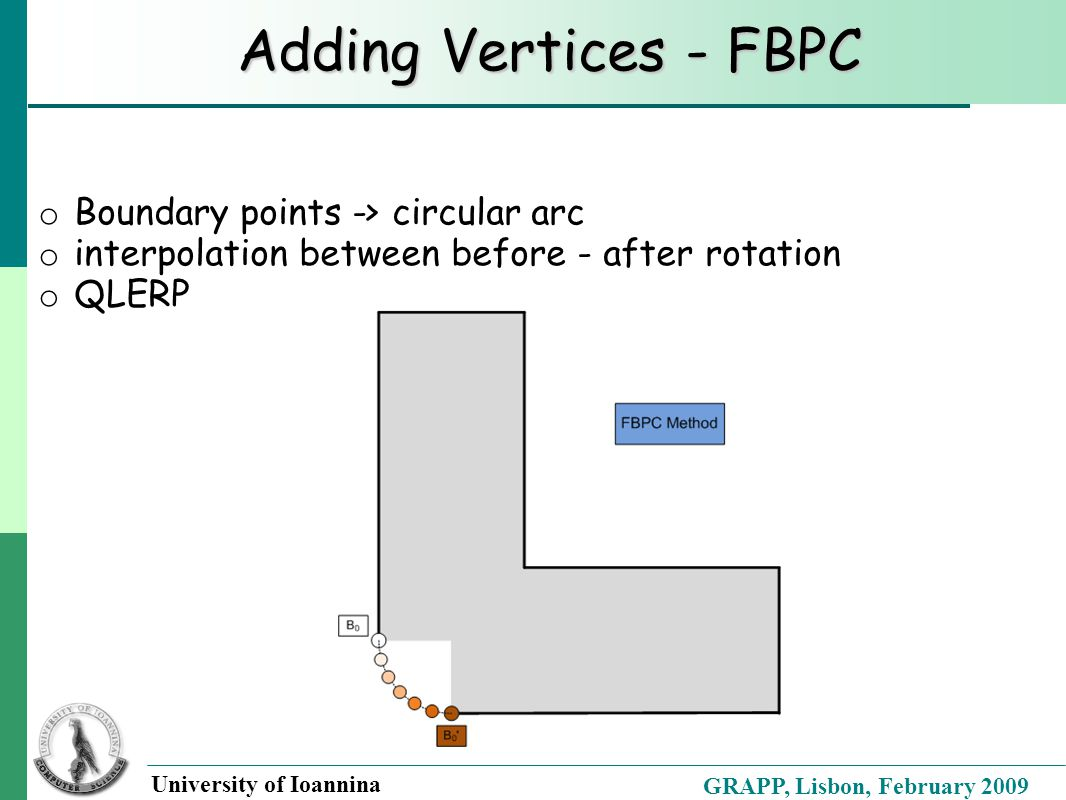 GRAPP, Lisbon, February 2009 University of Ioannina Adding Vertices - FBPC o Boundary points -> circular arc o interpolation between before - after ro