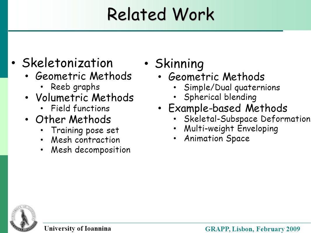 GRAPP, Lisbon, February 2009 University of Ioannina Related Work Skeletonization Geometric Methods Reeb graphs Volumetric Methods Field functions Othe