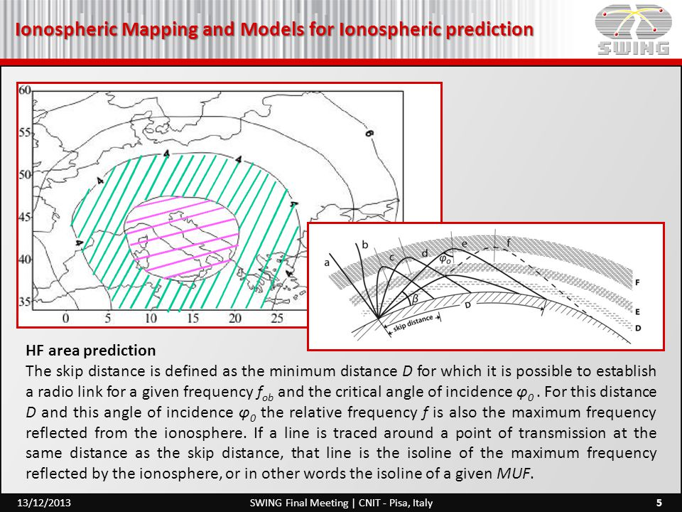 Ionospheric Mapping and Models for Ionospheric prediction 16SWING Final Meeting | CNIT - Pisa, Italy13/12/2013