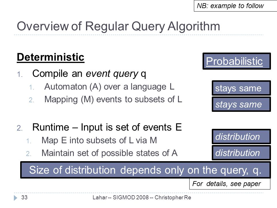 Overview of Regular Query Algorithm Lahar -- SIGMOD 2008 -- Christopher Re33 1. Compile an event query q 1. Automaton (A) over a language L 2. Mapping