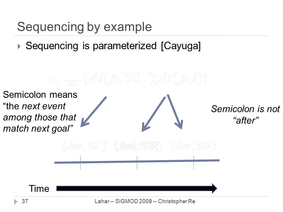 "Sequencing by example Lahar -- SIGMOD 2008 -- Christopher Re37  Sequencing is parameterized [Cayuga] Time Semicolon means ""the next event among those"
