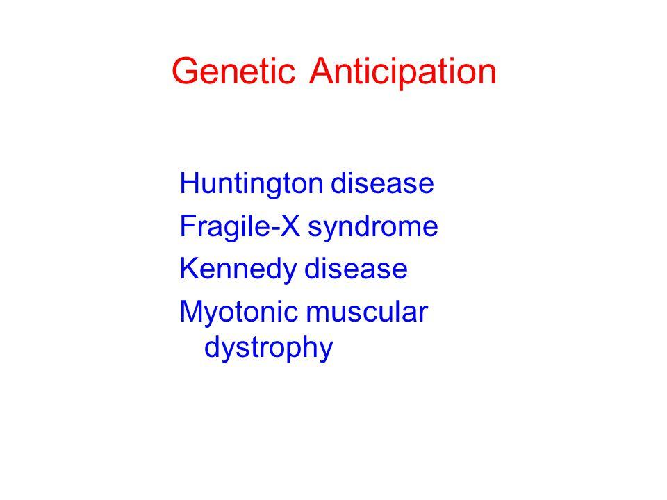 Genetic Anticipation Huntington disease Fragile-X syndrome Kennedy disease Myotonic muscular dystrophy