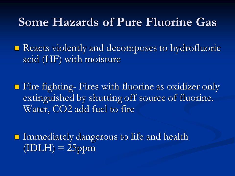 Forms of Fluorine Used FFTB GAM FFTB GAM 1700 ppm premix of F2 1700 ppm premix of F2 5% F2 Passivating Gas 5% F2 Passivating Gas Lambda Physik Lambda Physik Pure F2 generated where needed Pure F2 generated where needed