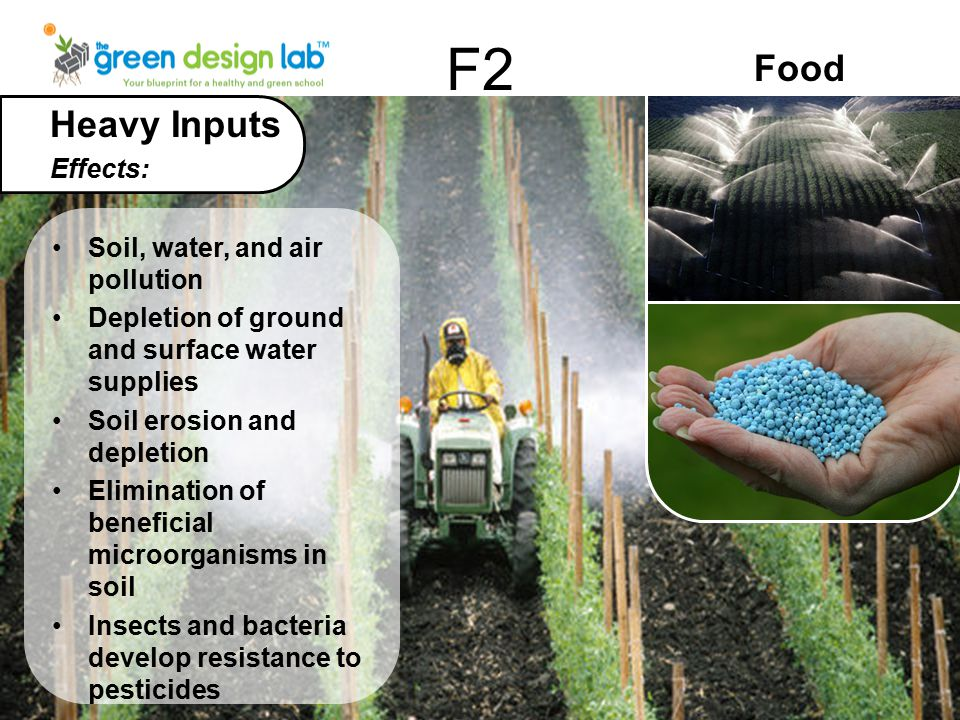 Food F2 Soil, water, and air pollution Depletion of ground and surface water supplies Soil erosion and depletion Elimination of beneficial microorganisms in soil Insects and bacteria develop resistance to pesticides Heavy Inputs Effects: