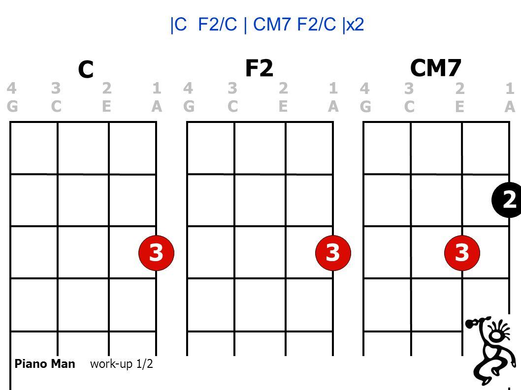 D7 4321GCEA4321GCEA G 4321GCEA4321GCEA 111112112 |C Em/B | Am C/G |F C/E | D7 G | |C Em/B | Am C/G |F G | |C F2/C | CM7 F2/C |C F2/C | CM7 F2/C| Piano Man work-up 2/2