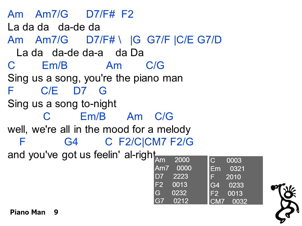Piano Man 9 Am Am7/G D7/F# F2 La da da da-de da Am Am7/G D7/F# \ |G G7/F |C/E G7/D La da da-de da-a da Da C Em/B Am C/G Sing us a song, you re the piano man F C/E D7 G Sing us a song to-night C Em/B Am C/G well, we re all in the mood for a melody F G4 C F2/C|CM7 F2/G and you ve got us feelin al-right Am 2000 Am7 0000 D7 2223 F2 0013 G 0232 G7 0212 C 0003 Em 0321 F 2010 G4 0233 F2 0013 CM7 0032