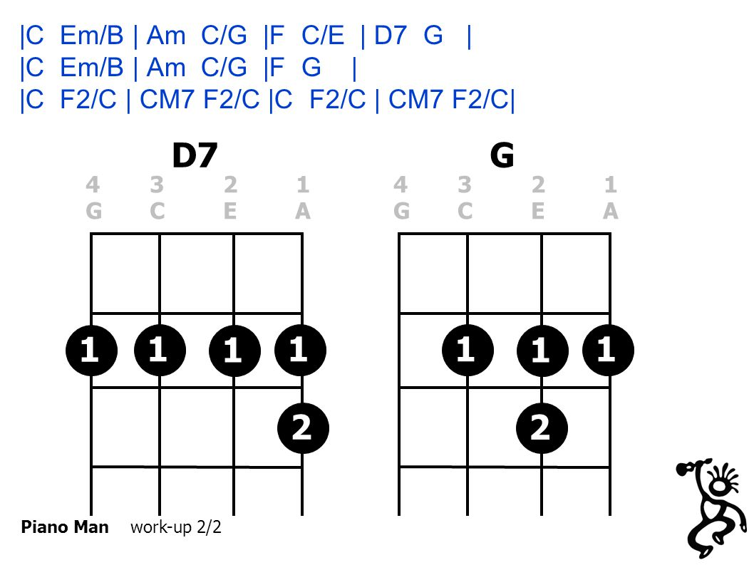 Piano Man Billy Joel 1 |C Em/B | Am C/G |F C/E | D7 G | |C Em/B | Am C/G |F G | |C F2/C | CM7 F2/C |C F2/C | CM7 F2/C| C Em/B Am C/G It s nine o'clock on a saturday F C/E D7 G The regular crowd shuffles in C Em/B Am C/G There s an old man sitting next to me F G C F2/C|CM7 F2/G Makin love to his tonic and gin C 0003 Em 0321 Am 2000 F 2010 D7 2223 G 0232 F2 0013 CM7 0032