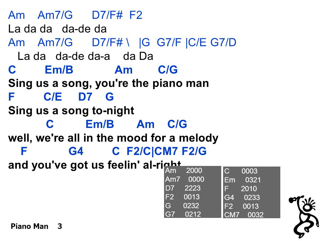 Piano Man 4 C C/B Am C/G Now john at the bar is a friend of mine F C/E D7 G He gets me my drinks for free C C/B And he's quick with a joke or to Am C/G light up your smoke F But theres someplace that G4 C |F2/C|CM7|F2/G he d rather be C 0003 Em 0321 Am 2000 F 2010 D7 2223 G 0232 F2 0013 CM7 0032