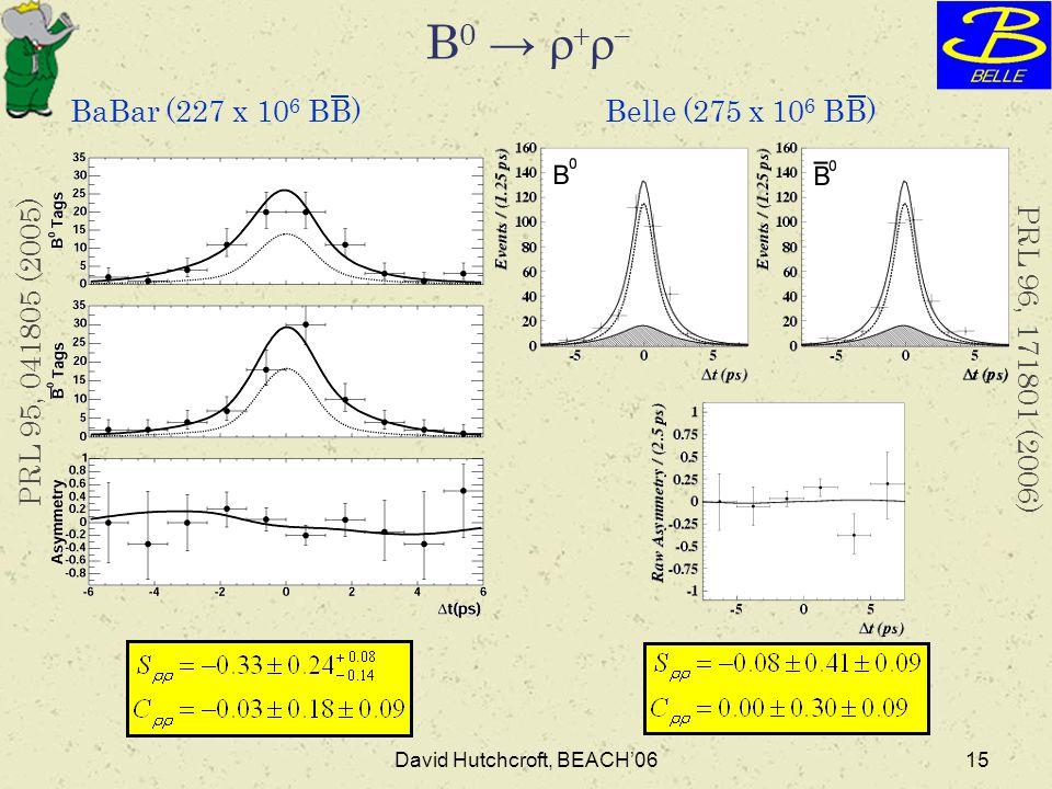 David Hutchcroft, BEACH'0615 B 0 →     BaBar (227 x 10 6 BB)Belle (275 x 10 6 BB) PRL 95, 041805 (2005) PRL 96, 171801 (2006)