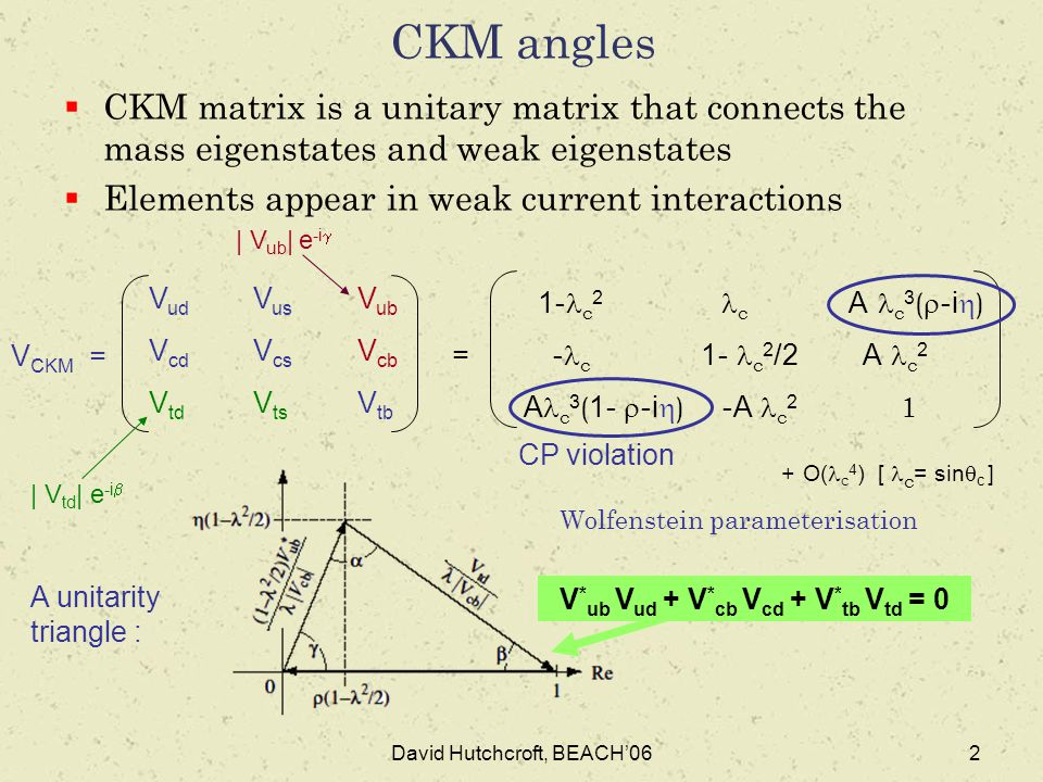 David Hutchcroft, BEACH'062 CKM angles  CKM matrix is a unitary matrix that connects the mass eigenstates and weak eigenstates  Elements appear in w
