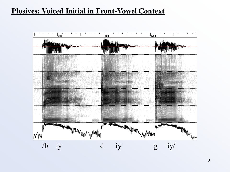 8 Plosives: Voiced Initial in Front-Vowel Context /b iy d iy g iy/
