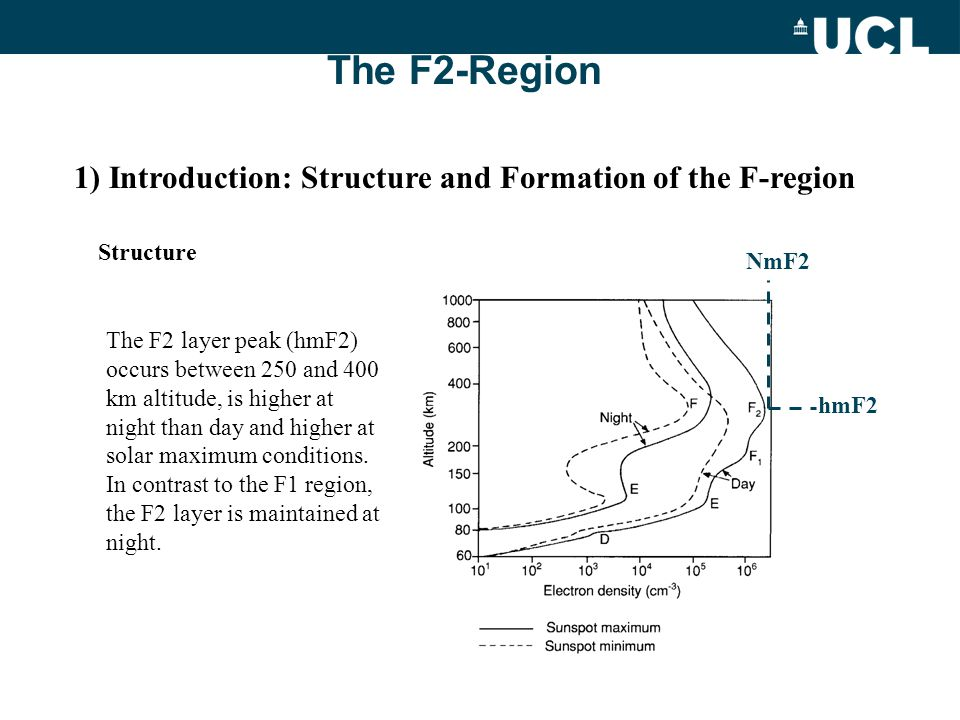 2) Ion and Electron Dynamics Ions Electrons Ion-neutral collisionsIon-electron collisions Gravity Pressure gradient Electric field Lorentz force