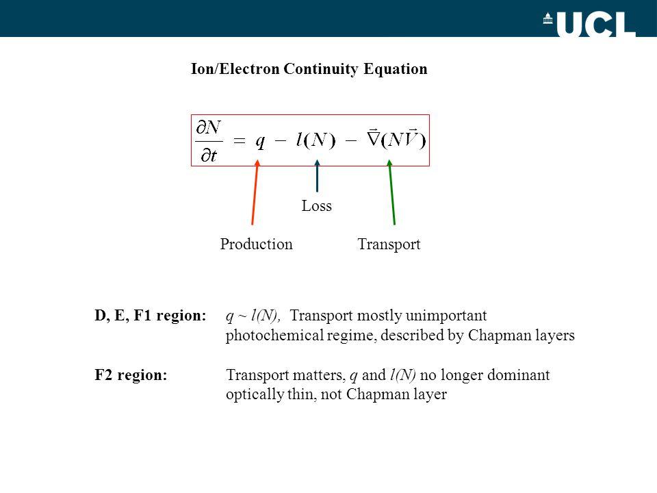 The impact of vertical drifts on the vertical electron density (Ne) profile at Jicamarca, Peru (xxN/xxW).