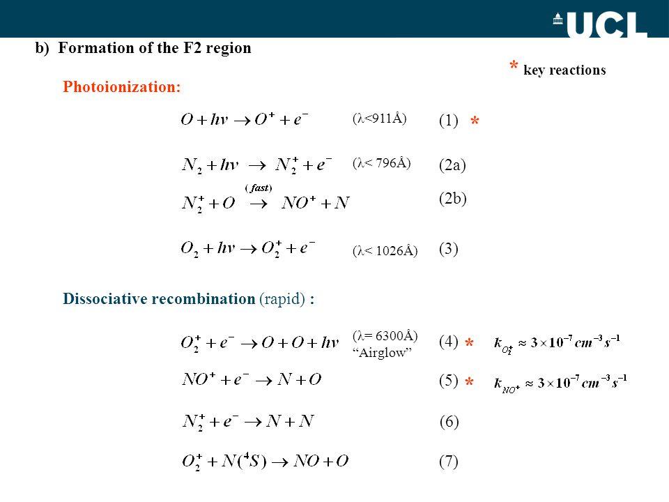 b) Formation of the F2 region Photoionization: (1) (2a) (2b) (3) Dissociative recombination (rapid) : (4) (5) (6) (7) * * * key reactions * (λ<911Å) (