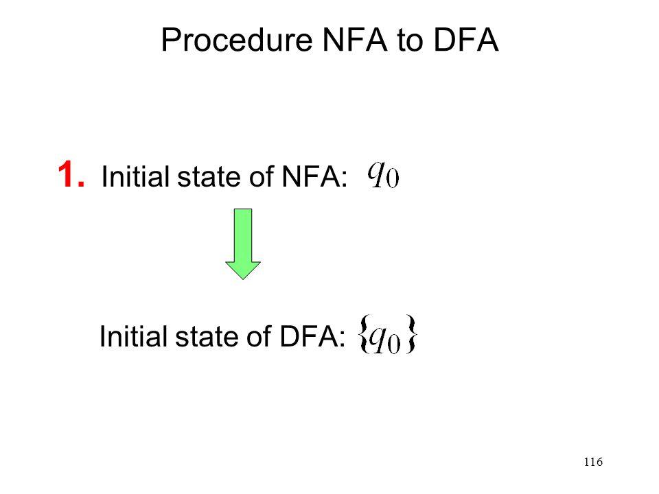 116 Procedure NFA to DFA 1. Initial state of NFA: Initial state of DFA: