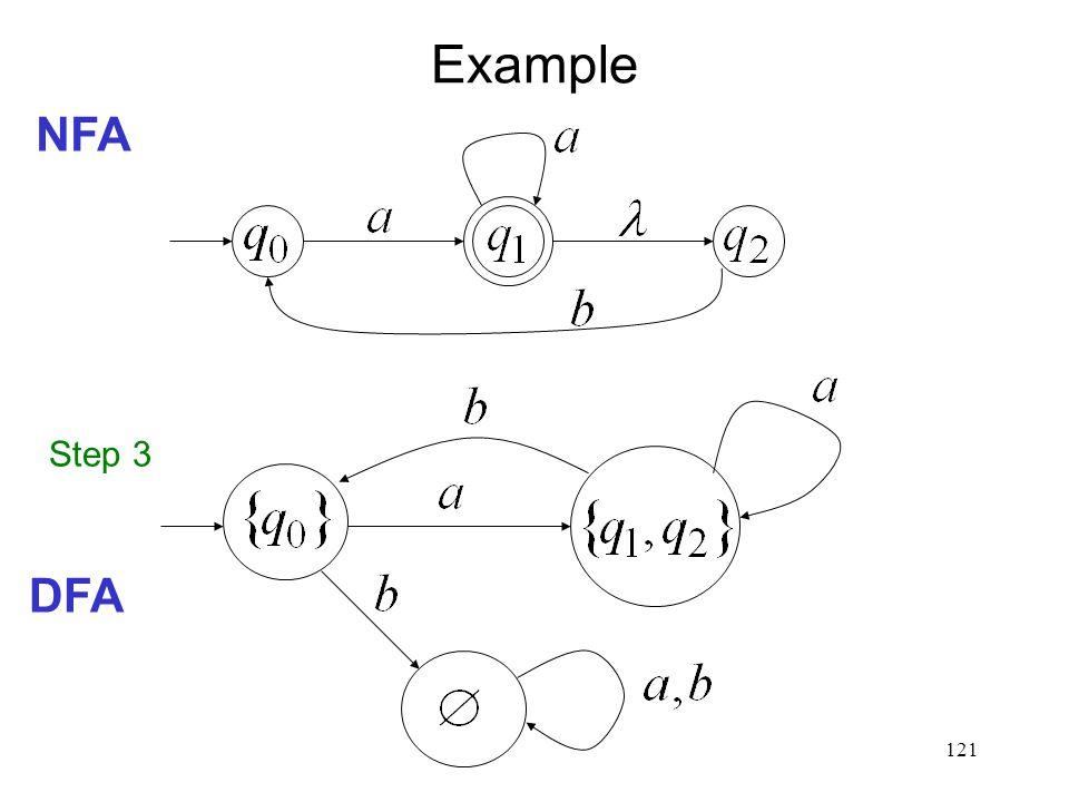 121 Example NFA DFA Step 3